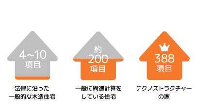 耐震_08