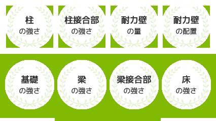 耐震_09