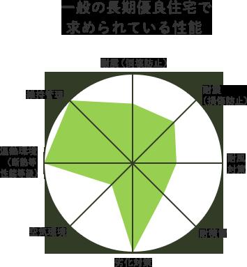 優良_02